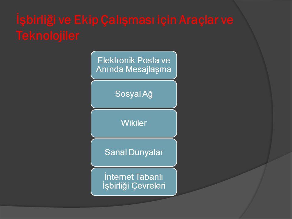 İşbirliği ve Ekip Çalışması için Araçlar ve Teknolojiler Elektronik Posta ve Anında Mesajlaşma Sosyal AğWikilerSanal Dünyalar İnternet Tabanlı İşbirli