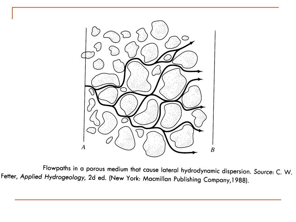 Dispersif Kütle Akısı Birim zamanda birim alandan dispersiyon nedeniyle geçen kütle miktarı: D m : Mekanik Dispersiyon Katsayısı: Yeraltısuyu akım hızı ile orantılıdır