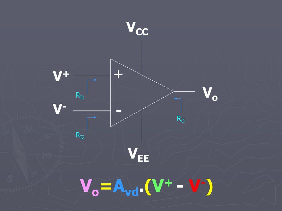 + - V CC V EE VoVo V + V - V o =A vd.(V + - V - ) R I2 R I1 RORO
