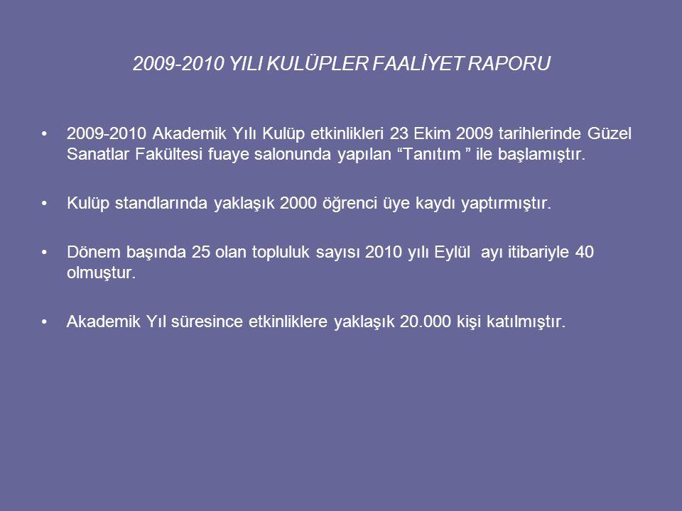 Eğitim Öğretim DönemiKulüp Sayısı 2007-2008 13 2008-2009 25 2009-2010 40