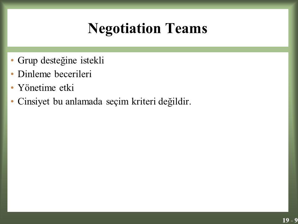 19 - 9 Negotiation Teams Grup desteğine istekli Dinleme becerileri Yönetime etki Cinsiyet bu anlamada seçim kriteri değildir.