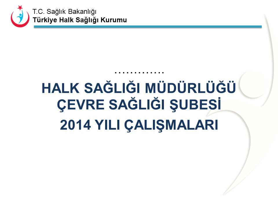 T.C.Sağlık Bakanlığı Türkiye Halk Sağlığı Kurumu ………….