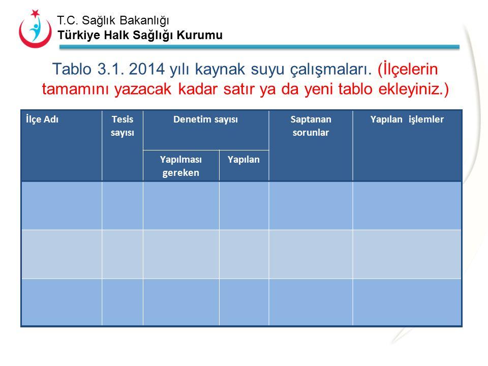 T.C. Sağlık Bakanlığı Türkiye Halk Sağlığı Kurumu 3- KAYNAK SUYU, İÇME SUYU, VE DOĞAL MİNERALLİ SULARLA İLGİLİ ÇALIŞMALAR
