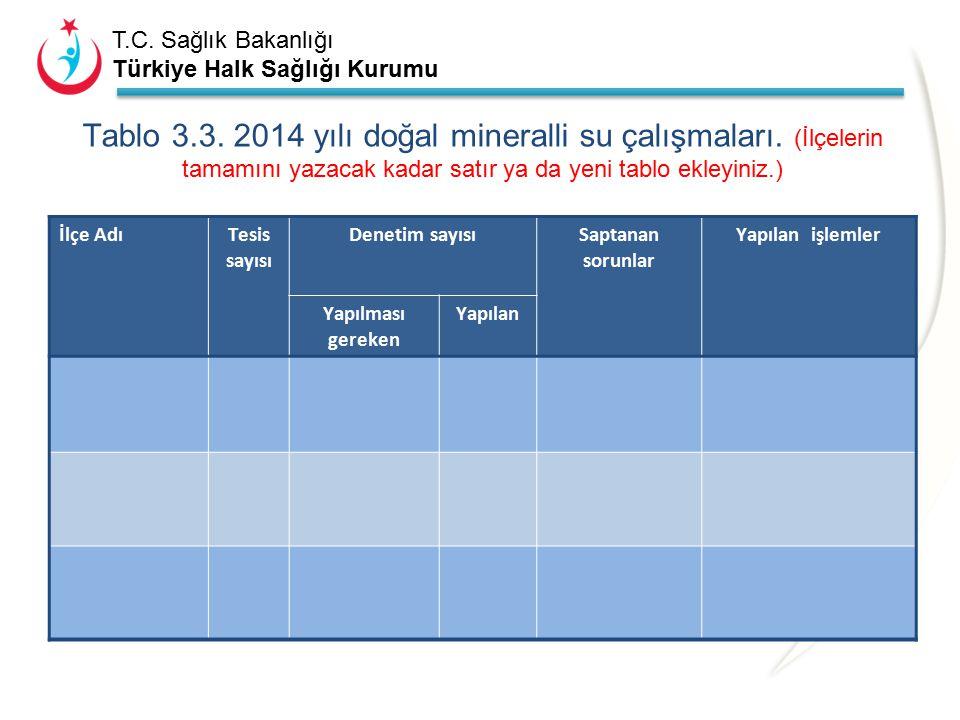 T.C. Sağlık Bakanlığı Türkiye Halk Sağlığı Kurumu Tablo 3.2. 2014 yılı içme suyu çalışmaları. (Grubunuzdaki İllerin tamamını yazacak kadar satır ya da
