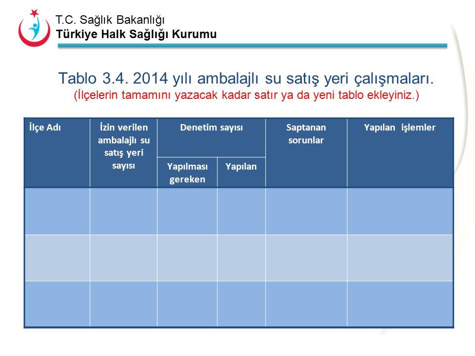 T.C. Sağlık Bakanlığı Türkiye Halk Sağlığı Kurumu Tablo 3.3. 2014 yılı doğal mineralli su çalışmaları. (İlçelerin tamamını yazacak kadar satır ya da y