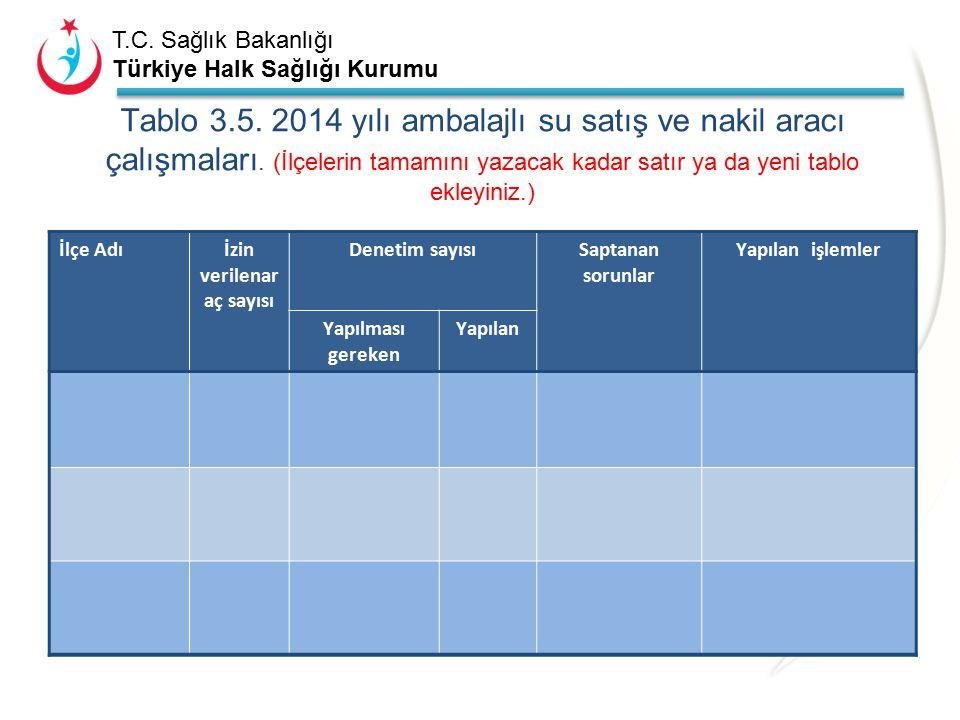 T.C. Sağlık Bakanlığı Türkiye Halk Sağlığı Kurumu Tablo 3.4. 2014 yılı ambalajlı su satış yeri çalışmaları. (İlçelerin tamamını yazacak kadar satır ya
