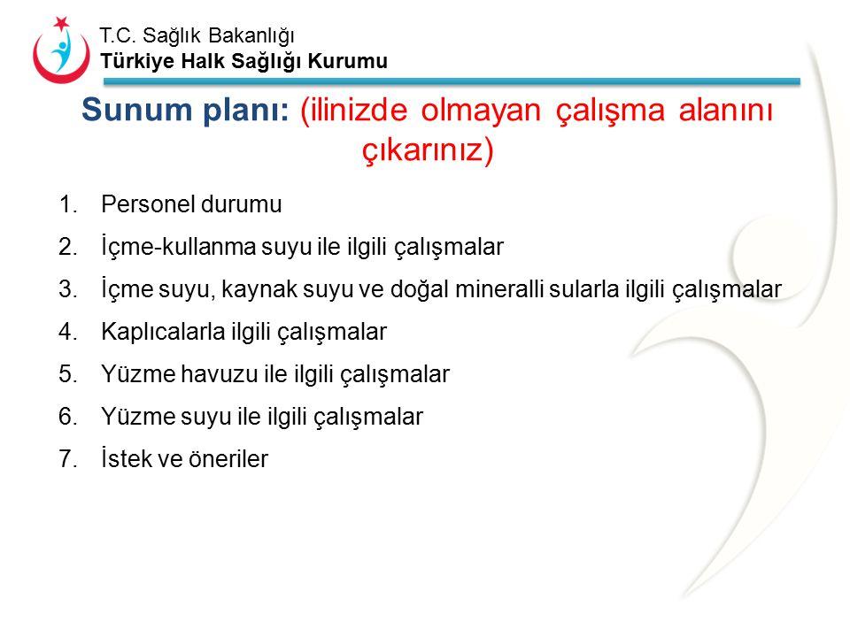 T.C. Sağlık Bakanlığı Türkiye Halk Sağlığı Kurumu …………. HALK SAĞLIĞI MÜDÜRLÜĞÜ ÇEVRE SAĞLIĞI ŞUBESİ 2014 YILI ÇALIŞMALARI