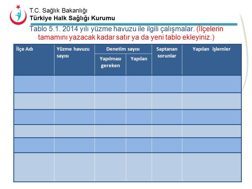 T.C. Sağlık Bakanlığı Türkiye Halk Sağlığı Kurumu 5-YÜZME HAVUZU İLE İLGİLİ ÇALIŞMALAR