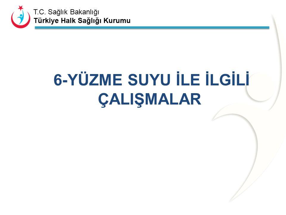 T.C. Sağlık Bakanlığı Türkiye Halk Sağlığı Kurumu Tablo 5.1. 2014 yılı yüzme havuzu ile ilgili çalışmalar. (İlçelerin tamamını yazacak kadar satır ya