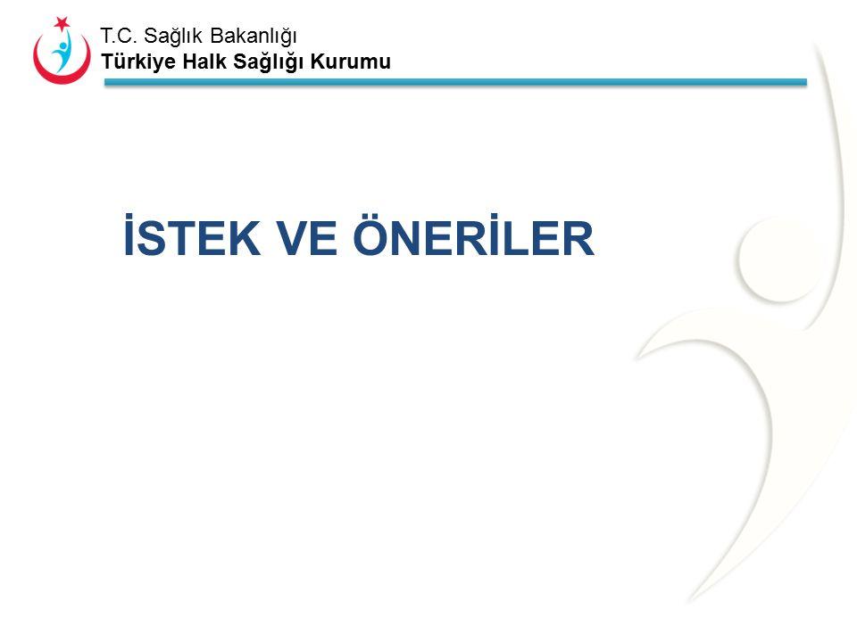 T.C. Sağlık Bakanlığı Türkiye Halk Sağlığı Kurumu Tablo 6.2. 2014 yılı C ve D sınıfı yüzme alanları ve yapılan çalışmalar. (İlçelerin tamamını yazacak