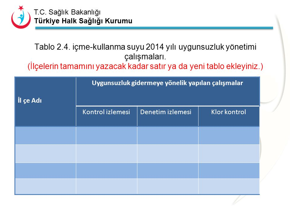 T.C. Sağlık Bakanlığı Türkiye Halk Sağlığı Kurumu Tablo 2.3. klorlama cihazı bulunma durumu. (İlçelerin tamamını yazacak kadar satır ya da yeni tablo