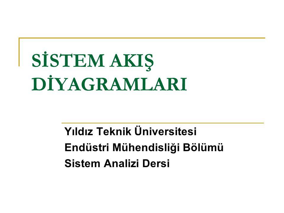 SİSTEM AKIŞ DİYAGRAMLARI Yıldız Teknik Üniversitesi Endüstri Mühendisliği Bölümü Sistem Analizi Dersi