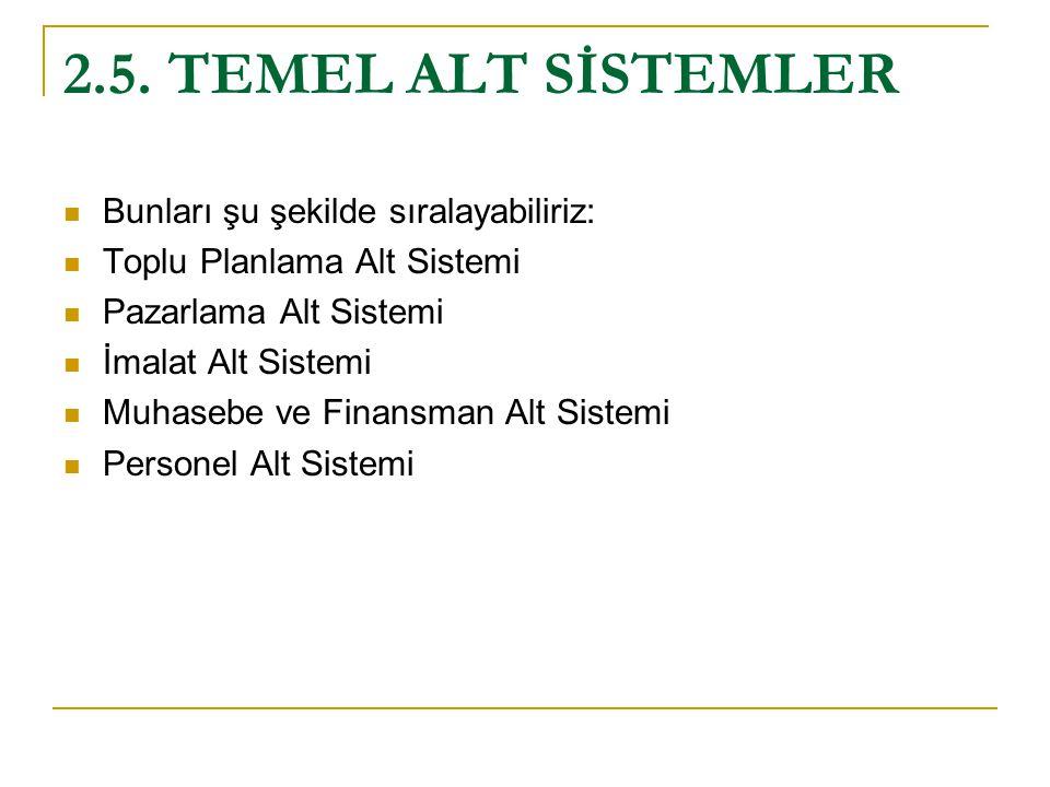 2.5. TEMEL ALT SİSTEMLER Bunları şu şekilde sıralayabiliriz: Toplu Planlama Alt Sistemi Pazarlama Alt Sistemi İmalat Alt Sistemi Muhasebe ve Finansman