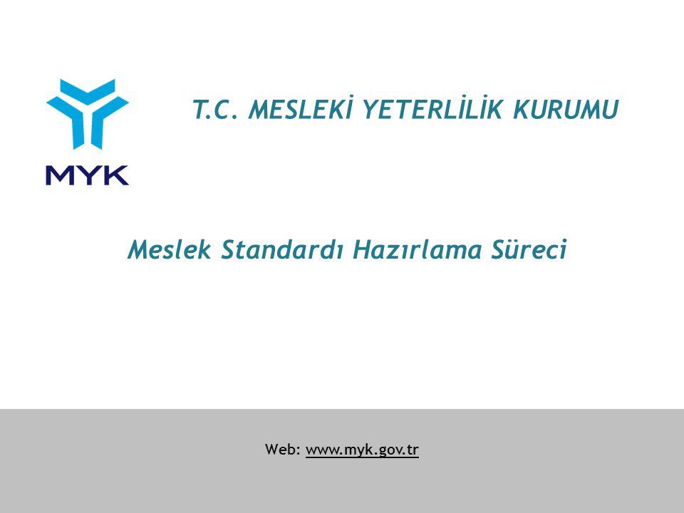 1 Web: www.myk.gov.tr T.C. MESLEKİ YETERLİLİK KURUMU Meslek Standardı Hazırlama Süreci