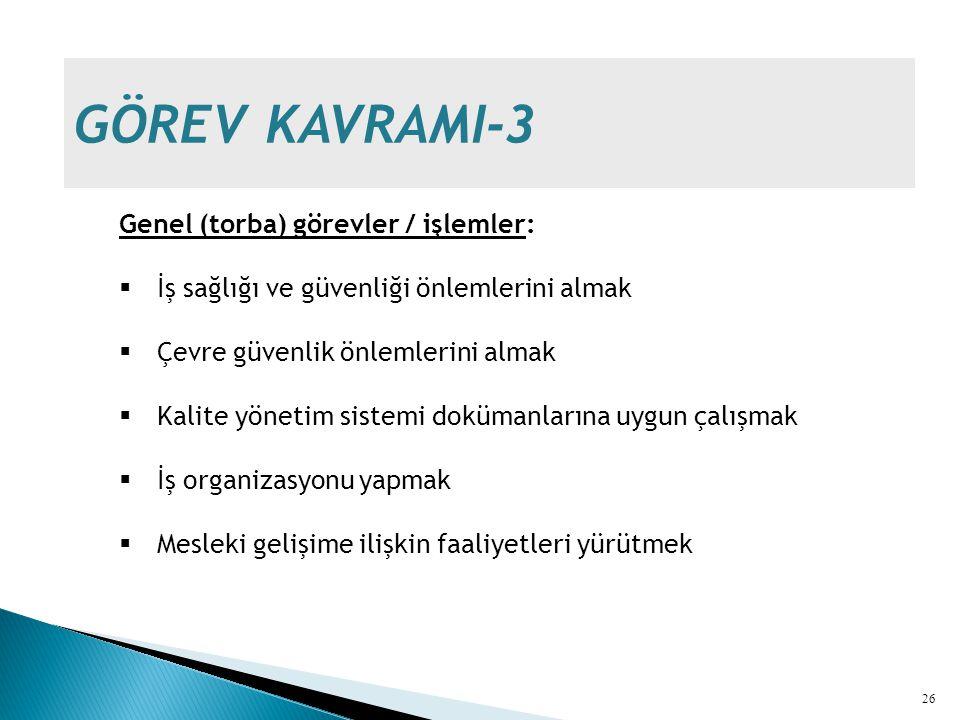 26 GÖREV KAVRAMI-3 Genel (torba) görevler / işlemler:  İş sağlığı ve güvenliği önlemlerini almak  Çevre güvenlik önlemlerini almak  Kalite yönetim