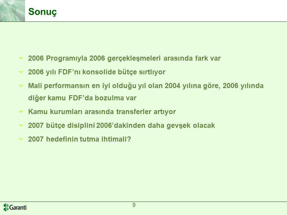 9 9 Sonuç  2006 Programıyla 2006 gerçekleşmeleri arasında fark var  2006 yılı FDF'nı konsolide bütçe sırtlıyor  Mali performansın en iyi olduğu yıl olan 2004 yılına göre, 2006 yılında diğer kamu FDF'da bozulma var  Kamu kurumları arasında transferler artıyor  2007 bütçe disiplini 2006'dakinden daha gevşek olacak  2007 hedefinin tutma ihtimali