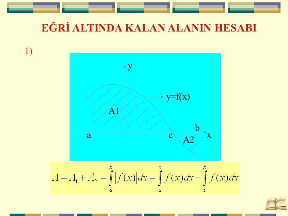 EĞRİ ALTINDA KALAN ALANIN HESABI A2 y=f(x) a b cx y A1 1)