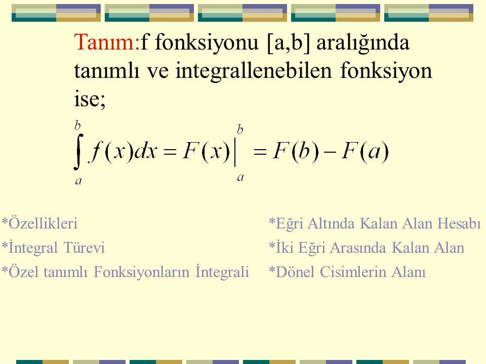 Tanım:f fonksiyonu [a,b] aralığında tanımlı ve integrallenebilen fonksiyon ise; *Özellikleri *İntegral Türevi *Özel tanımlı Fonksiyonların İntegrali *