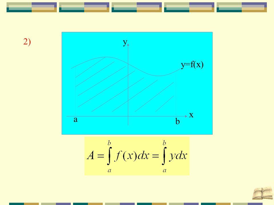 2) y y=f(x) b a x