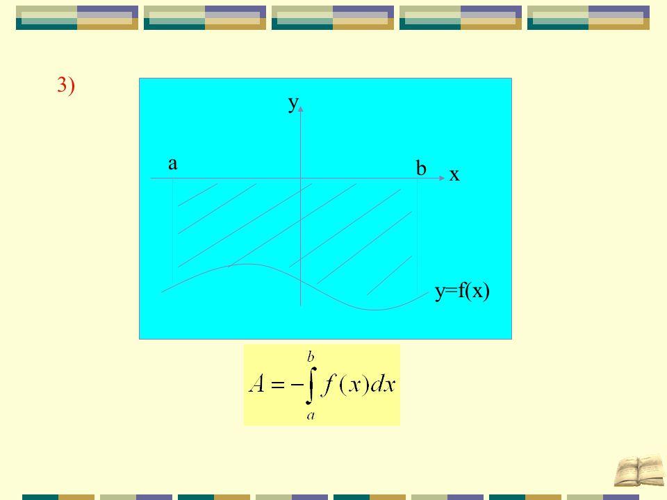y b a x 3)