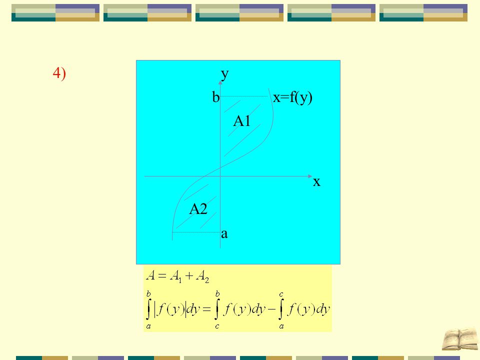 a b y A1 x=f(y) x A2 4)
