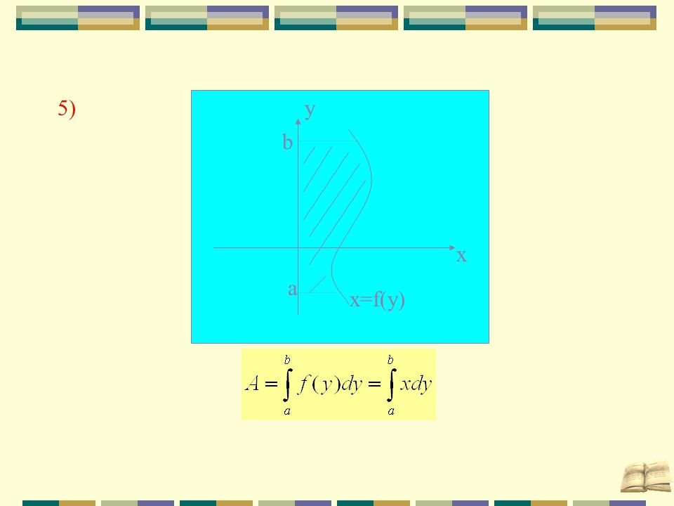 5) a b y x x=f(y)