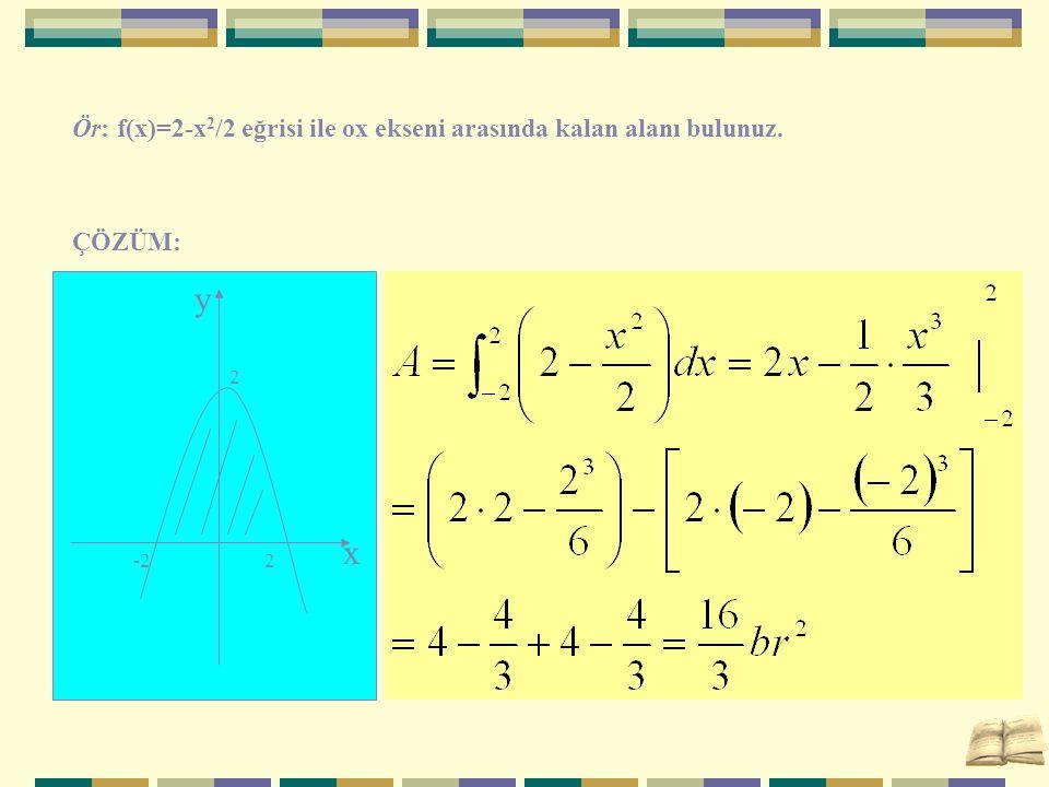 Ör: f(x)=2-x 2 /2 eğrisi ile ox ekseni arasında kalan alanı bulunuz. ÇÖZÜM: -22 2 x y