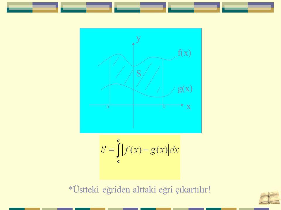 ab f(x) g(x) S x y *Üstteki eğriden alttaki eğri çıkartılır!