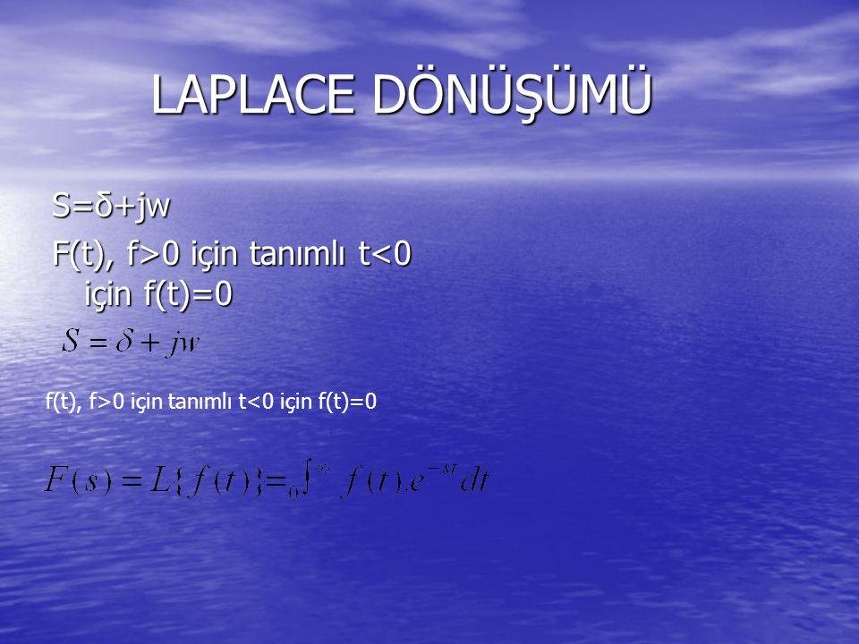 LAPLACE DÖNÜŞÜMÜ LAPLACE DÖNÜŞÜMÜ S=δ+jw F(t), f>0 için tanımlı t 0 için tanımlı t<0 için f(t)=0 f(t), f>0 için tanımlı t<0 için f(t)=0