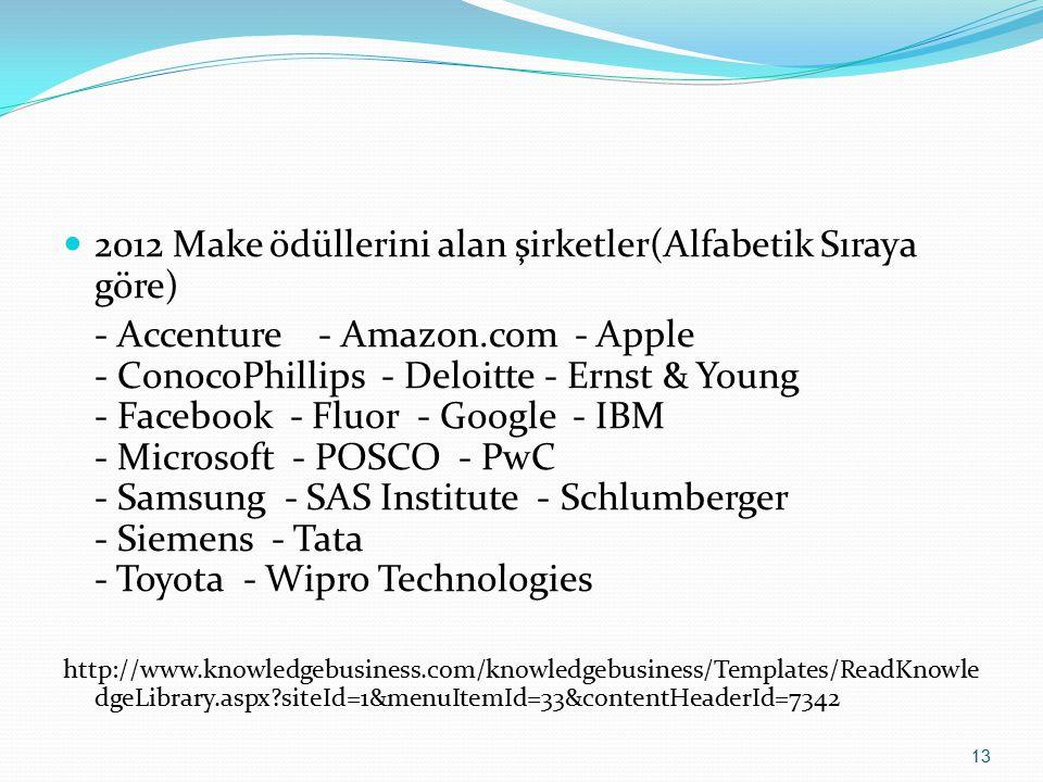 2012 Make ödüllerini alan şirketler(Alfabetik Sıraya göre) - Accenture - Amazon.com - Apple - ConocoPhillips - Deloitte - Ernst & Young - Facebook - Fluor - Google - IBM - Microsoft - POSCO - PwC - Samsung - SAS Institute - Schlumberger - Siemens - Tata - Toyota - Wipro Technologies http://www.knowledgebusiness.com/knowledgebusiness/Templates/ReadKnowle dgeLibrary.aspx siteId=1&menuItemId=33&contentHeaderId=7342 13