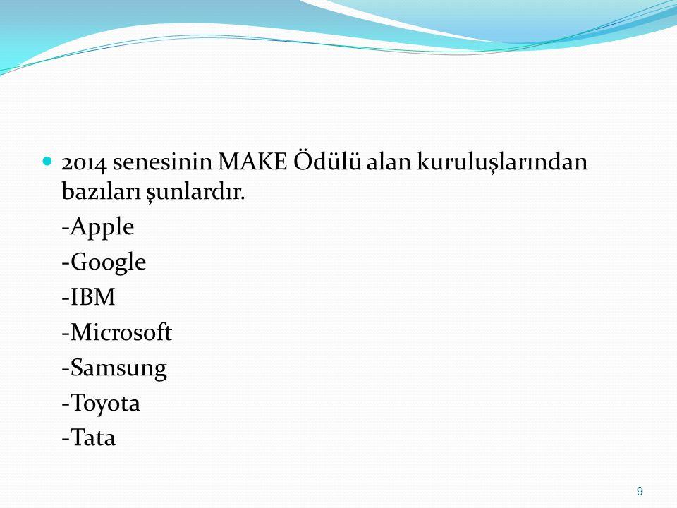 2014 senesinin MAKE Ödülü alan kuruluşlarından bazıları şunlardır.