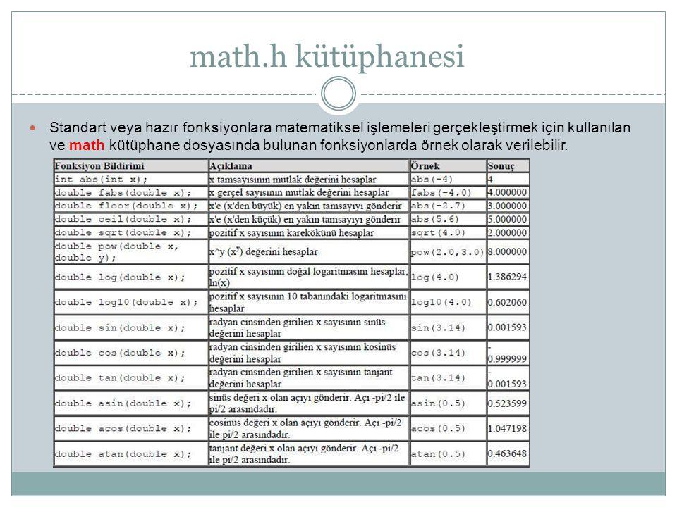 math.h kütüphanesi Standart veya hazır fonksiyonlara matematiksel işlemeleri gerçekleştirmek için kullanılan ve math kütüphane dosyasında bulunan fonk