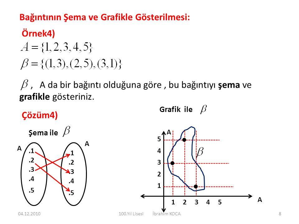, A da bir bağıntı olduğuna göre, bu bağıntıyı şema ve grafikle gösteriniz. Bağıntının Şema ve Grafikle Gösterilmesi: Örnek4) Çözüm4) Şema ile A.5.4.3