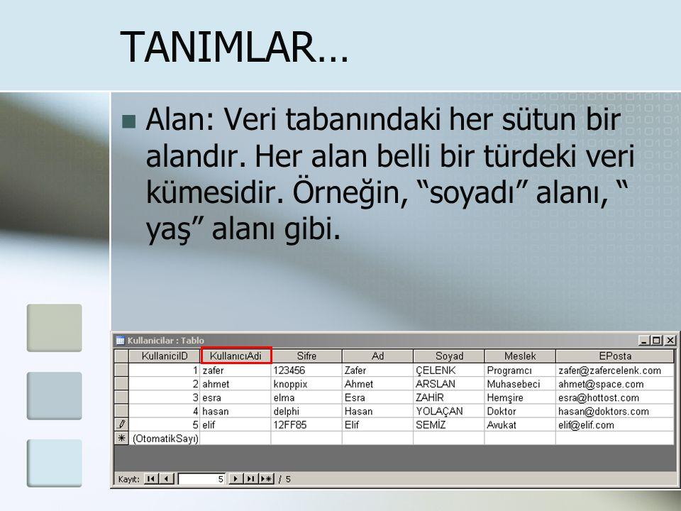 TANIMLAR… Alan: Veri tabanındaki her sütun bir alandır.
