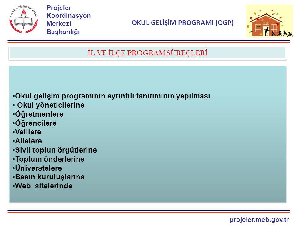 projeler.meb.gov.tr Projeler Koordinasyon Merkezi Başkanlığı OKUL GELİŞİM PROGRAMI (OGP) İ L VE İ LÇE PROGRAM SÜREÇLER İ Okul gelişim programının ayrı