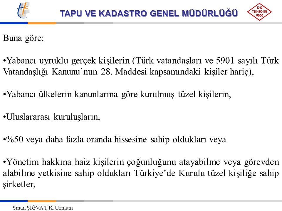 TAPU VE KADASTRO GENEL MÜDÜRLÜĞÜ Buna göre; Yabancı uyruklu gerçek kişilerin (Türk vatandaşları ve 5901 sayılı Türk Vatandaşlığı Kanunu'nun 28.