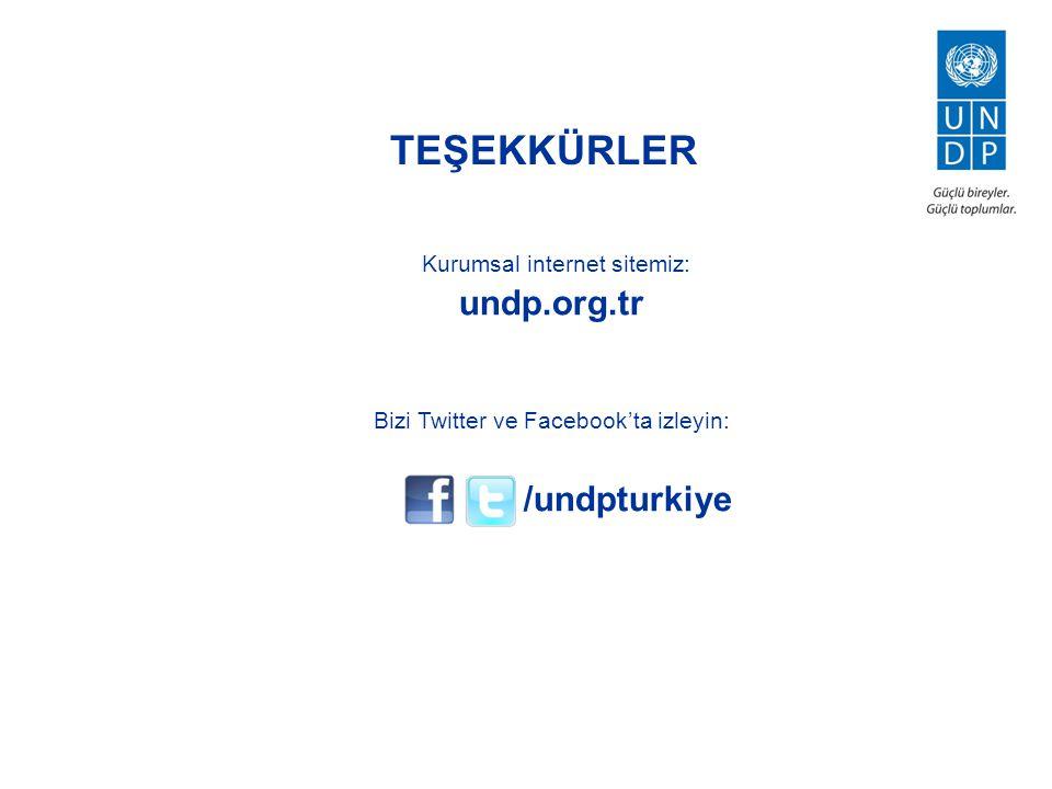 Kurumsal internet sitemiz: undp.org.tr Bizi Twitter ve Facebook'ta izleyin: / /undpturkiye TEŞEKKÜRLER