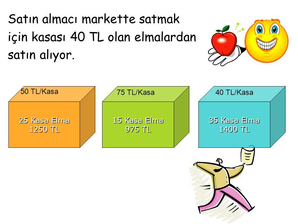 Satın almacı markette satmak için kasası 40 TL olan elmalardan satın alıyor. 25 Kasa Elma 1250 TL 15 Kasa Elma 975 TL 50 TL/Kasa 75 TL/Kasa 35 Kasa El
