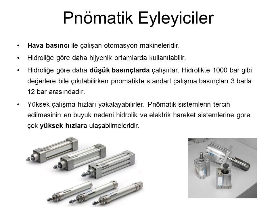 Pnömatik Eyleyiciler Hava basıncı ile çalışan otomasyon makineleridir. Hidroliğe göre daha hijyenik ortamlarda kullanılabilir. Hidroliğe göre daha düş