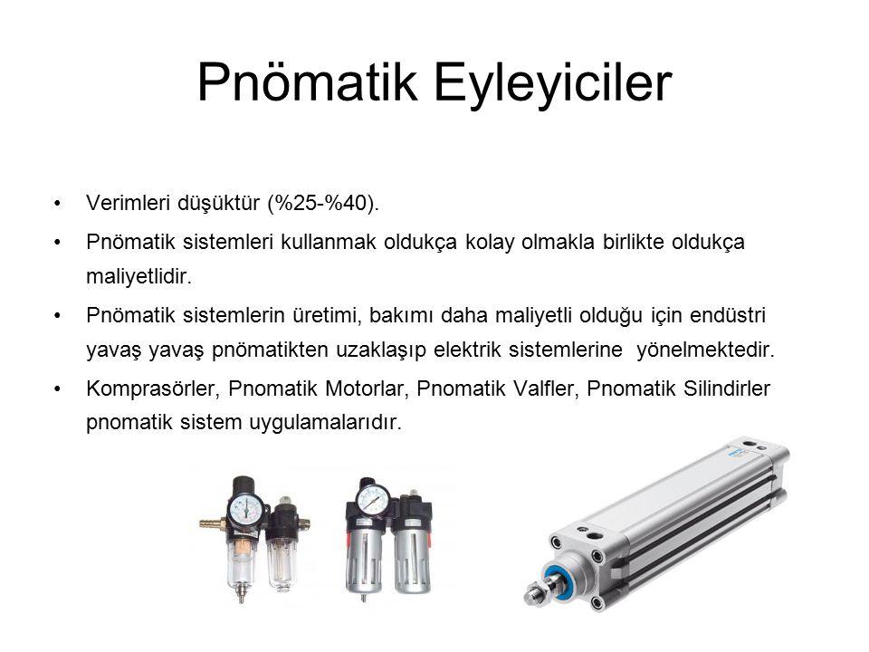 Pnömatik Eyleyiciler Verimleri düşüktür (%25-%40). Pnömatik sistemleri kullanmak oldukça kolay olmakla birlikte oldukça maliyetlidir. Pnömatik sisteml