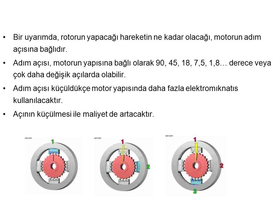 Bir uyarımda, rotorun yapacağı hareketin ne kadar olacağı, motorun adım açısına bağlıdır. Adım açısı, motorun yapısına bağlı olarak 90, 45, 18, 7,5, 1