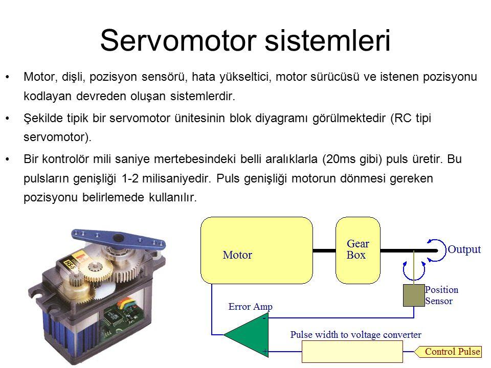 Servomotor sistemleri Motor, dişli, pozisyon sensörü, hata yükseltici, motor sürücüsü ve istenen pozisyonu kodlayan devreden oluşan sistemlerdir. Şeki