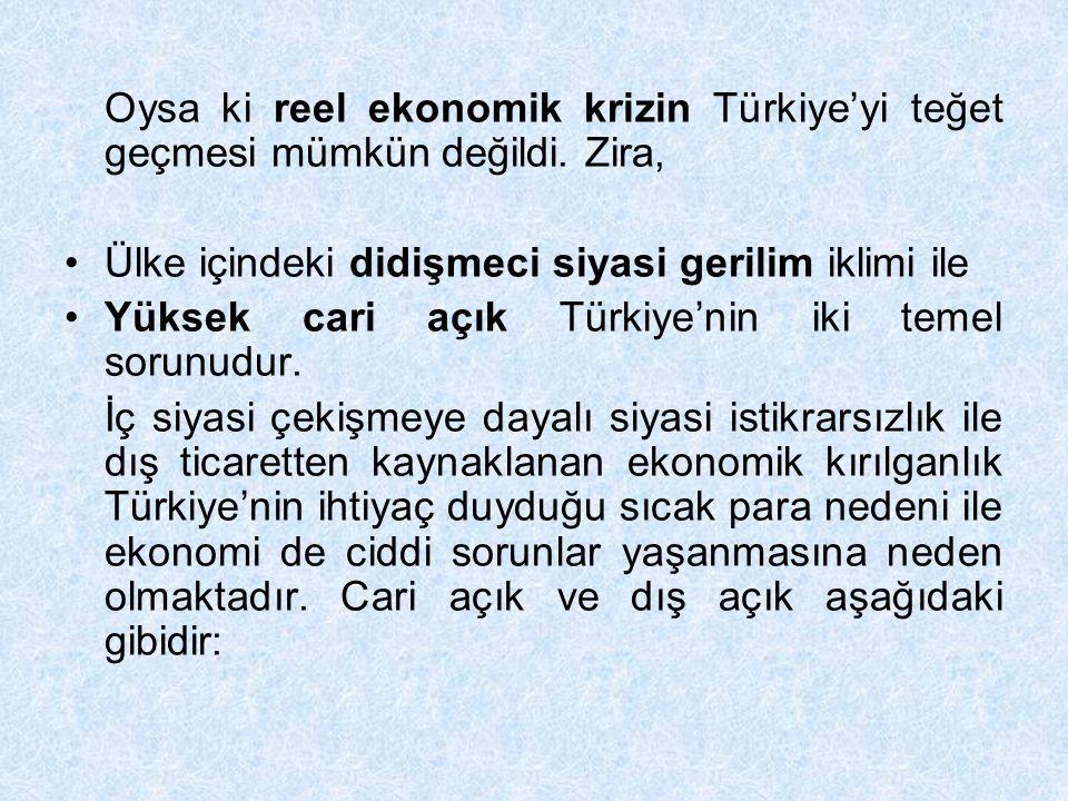 Oysa ki reel ekonomik krizin Türkiye'yi teğet geçmesi mümkün değildi.