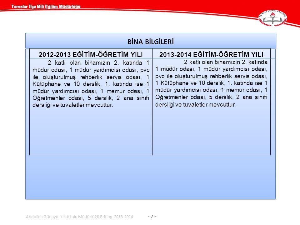 Toroslar İlçe Mili Eğitim Müdürlüğü BİNA BİLGİLERİ Abdullah Günaydın İlkokulu Müdürlüğü Brifing 2013-2014 - 7 - 2012-2013 EĞİTİM-ÖĞRETİM YILI 2 katlı