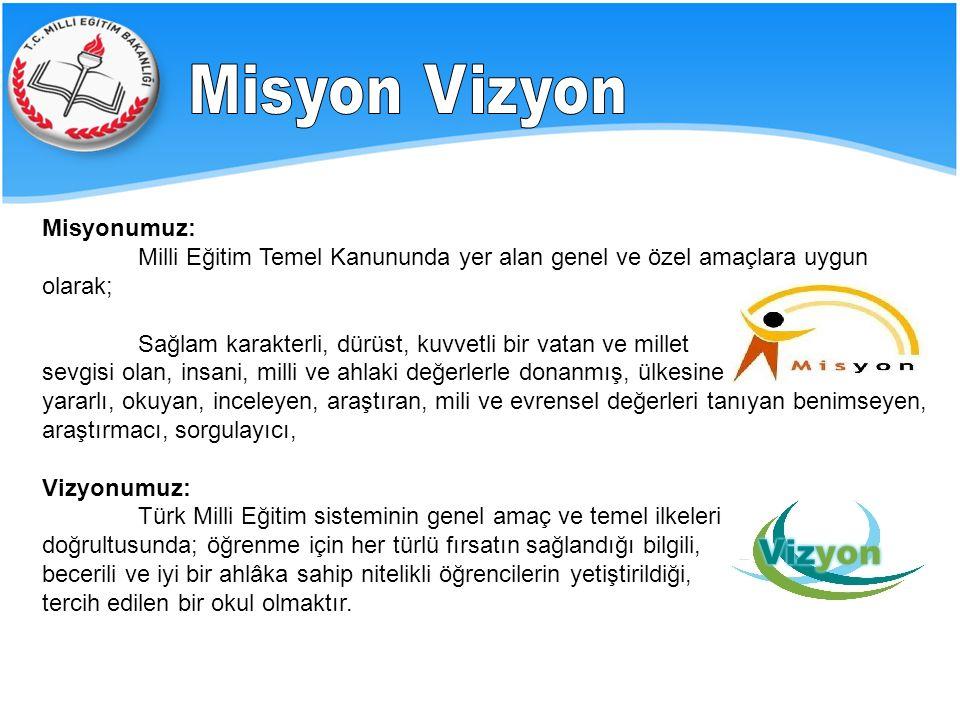 Misyonumuz: Milli Eğitim Temel Kanununda yer alan genel ve özel amaçlara uygun olarak; Sağlam karakterli, dürüst, kuvvetli bir vatan ve millet sevgisi olan, insani, milli ve ahlaki değerlerle donanmış, ülkesine yararlı, okuyan, inceleyen, araştıran, mili ve evrensel değerleri tanıyan benimseyen, araştırmacı, sorgulayıcı, Vizyonumuz: Türk Milli Eğitim sisteminin genel amaç ve temel ilkeleri doğrultusunda; öğrenme için her türlü fırsatın sağlandığı bilgili, becerili ve iyi bir ahlâka sahip nitelikli öğrencilerin yetiştirildiği, tercih edilen bir okul olmaktır.