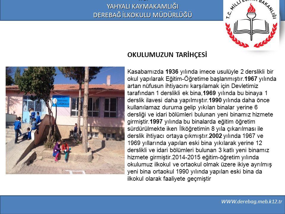 OKULUMUZUN TARİHÇESİ Kasabamızda 1936 yılında imece usulüyle 2 derslikli bir okul yapılarak Eğitim-Öğretime başlanmıştır.1967 yılında artan nüfusun ih