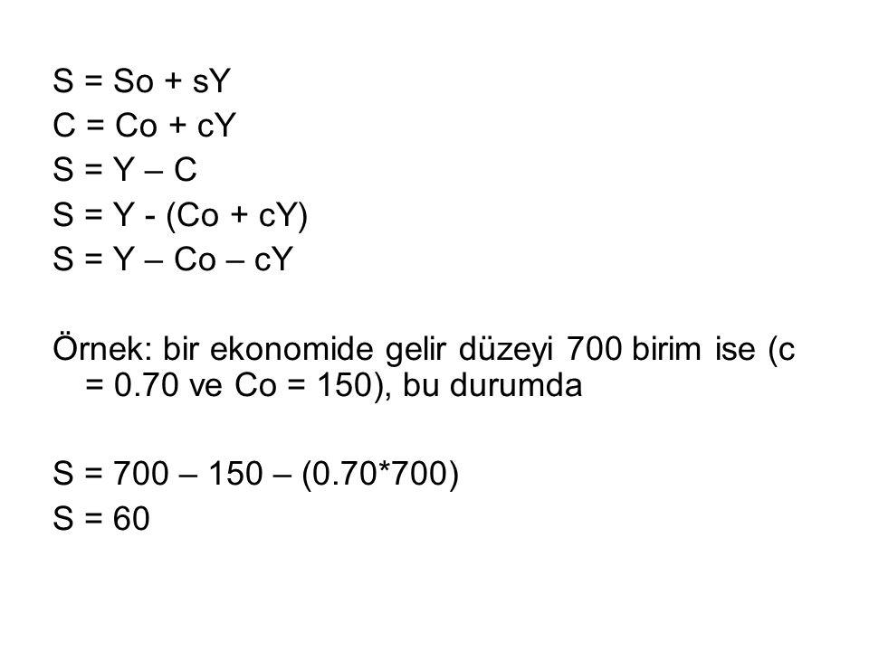 S = So + sY C = Co + cY S = Y – C S = Y - (Co + cY) S = Y – Co – cY Örnek: bir ekonomide gelir düzeyi 700 birim ise (c = 0.70 ve Co = 150), bu durumda