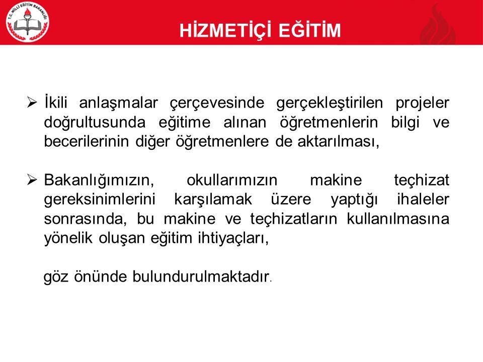 Milli Eğitim Bakanlığı ile Bilim, Sanayi ve Teknoloji Bakanlığı ve Türkiye Bilimsel ve Teknolojik Araştırma Kurumu (TÜBİTAK) arasında Mesleki ve Teknik Eğitim okul ve kurumlarında görevli yönetici ve öğretmenlere yönelik olarak 22.02.2013 tarihinde; Öğretmenlik, Girişimcilik ve Liderlik Eğitimleri İşbirliği Protokolü imzalanmıştır.