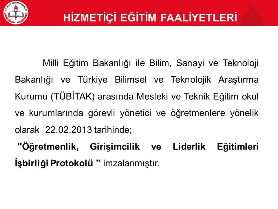  Girişimcilik eğitimleri, Kocaeli-Gebze'de Tübitak-Türkiye Sanayi Sevk ve İdare Enstitüsü'nde (Tüsside) gerçekleştirilmektedir.