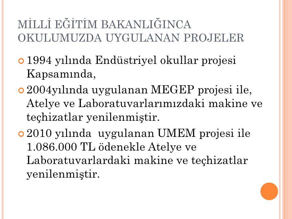 MİLLİ EĞİTİM BAKANLIĞINCA OKULUMUZDA UYGULANAN PROJELER 1994 yılında Endüstriyel okullar projesi Kapsamında, 2004yılında uygulanan MEGEP projesi ile,
